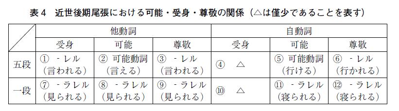 f:id:ronbun_yomu:20210310182428p:plain