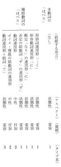 f:id:ronbun_yomu:20210801152548p:plain