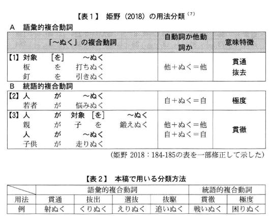 f:id:ronbun_yomu:20210802215827p:plain