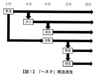 f:id:ronbun_yomu:20210802215848p:plain