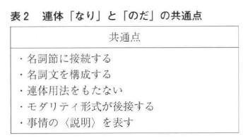 f:id:ronbun_yomu:20210808203156p:plain