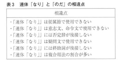 f:id:ronbun_yomu:20210808203205p:plain