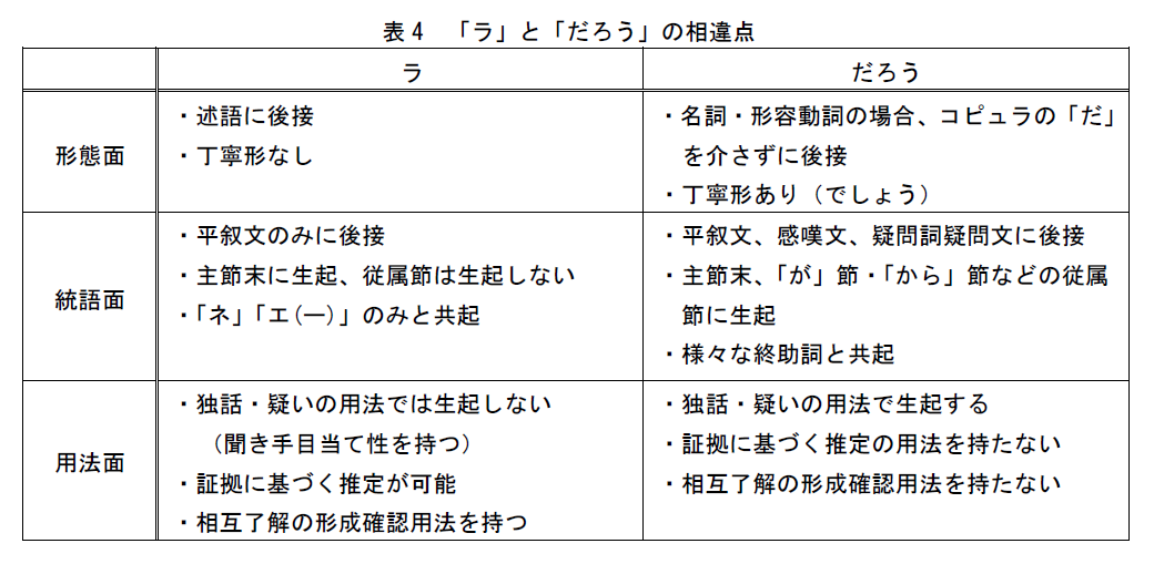 f:id:ronbun_yomu:20210809195710p:plain