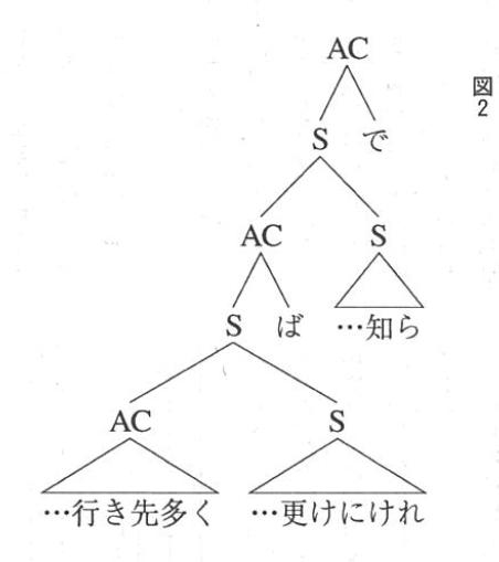 f:id:ronbun_yomu:20210812115301p:plain