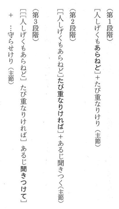 f:id:ronbun_yomu:20210812115318p:plain
