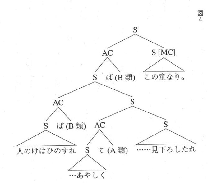 f:id:ronbun_yomu:20210812115345p:plain