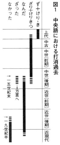 f:id:ronbun_yomu:20210823204923p:plain
