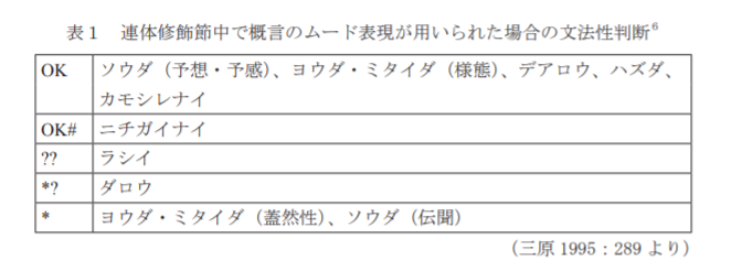 f:id:ronbun_yomu:20210921202611p:plain