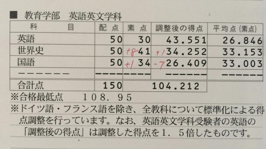 f:id:roninchan:20160929151159j:plain