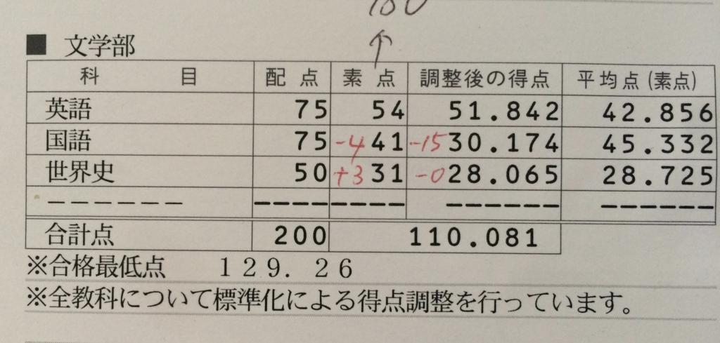 f:id:roninchan:20160929151236j:plain