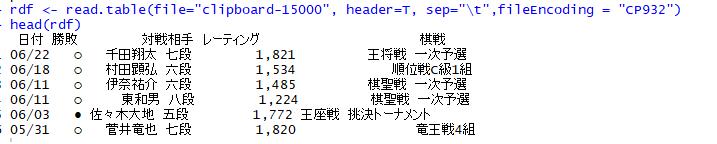f:id:ronri_rukeichi:20190625122953p:plain