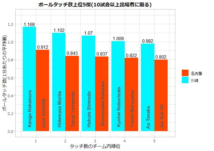 f:id:ronri_rukeichi:20201230183802p:plain