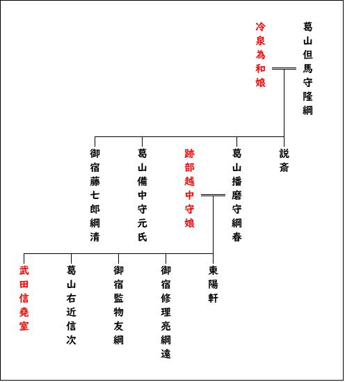 f:id:roots5senzo:20200712223532p:plain