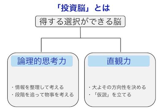 f:id:roots_lab:20181206232856j:image