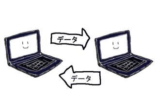 ファイル転送直接.png