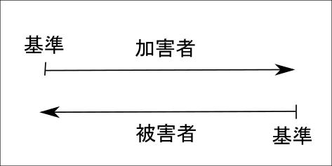 f:id:rorokuusou:20170628231123p:plain