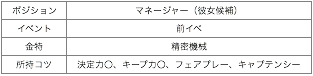 f:id:rorox:20170120211212p:plain
