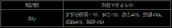 f:id:rorox:20170120211436p:plain