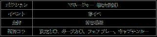 f:id:rorox:20170121212524p:plain