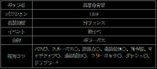 f:id:rorox:20170121212650p:plain
