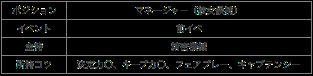 f:id:rorox:20170123224823p:plain