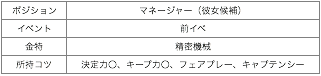 f:id:rorox:20170124191311p:plain