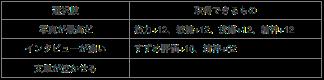 f:id:rorox:20170124191340p:plain