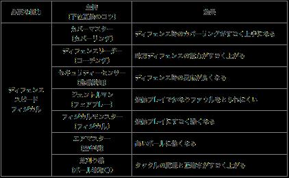 f:id:rorox:20170126011326p:plain