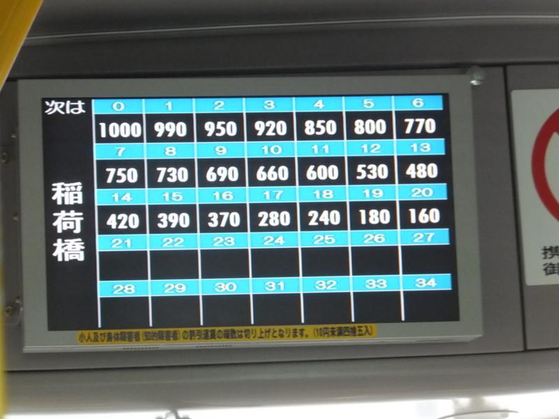 個別「運賃表示器」の写真、画像 - バス機器 - 路線図ドットコム ...