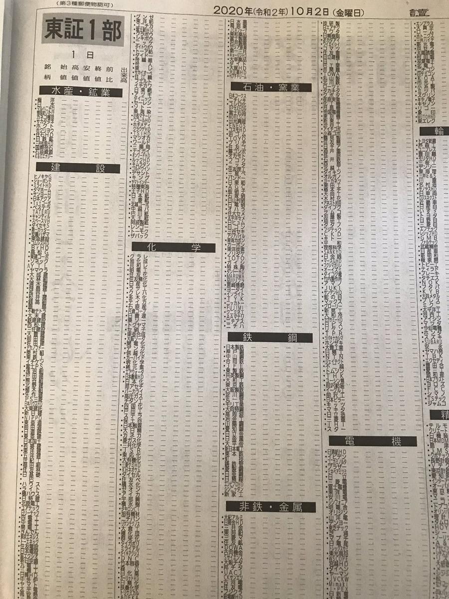 日本証券取引所システム障害竹中平蔵