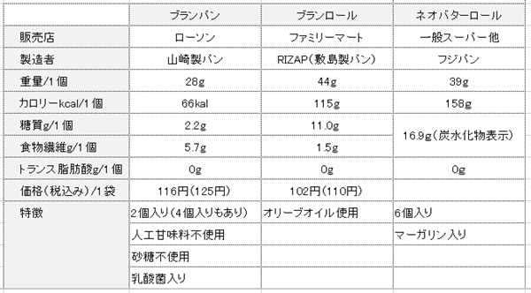 f:id:roshi02:20161202171220p:plain