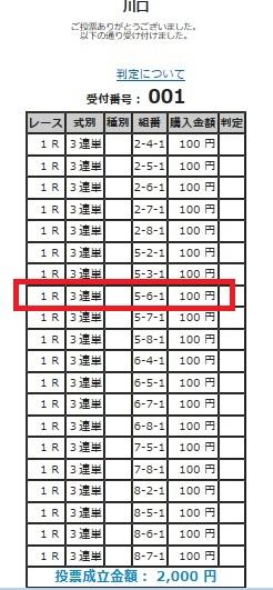 川口1R購入車券
