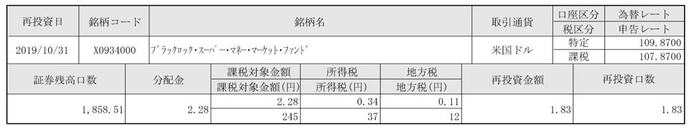 MMF配当20191031