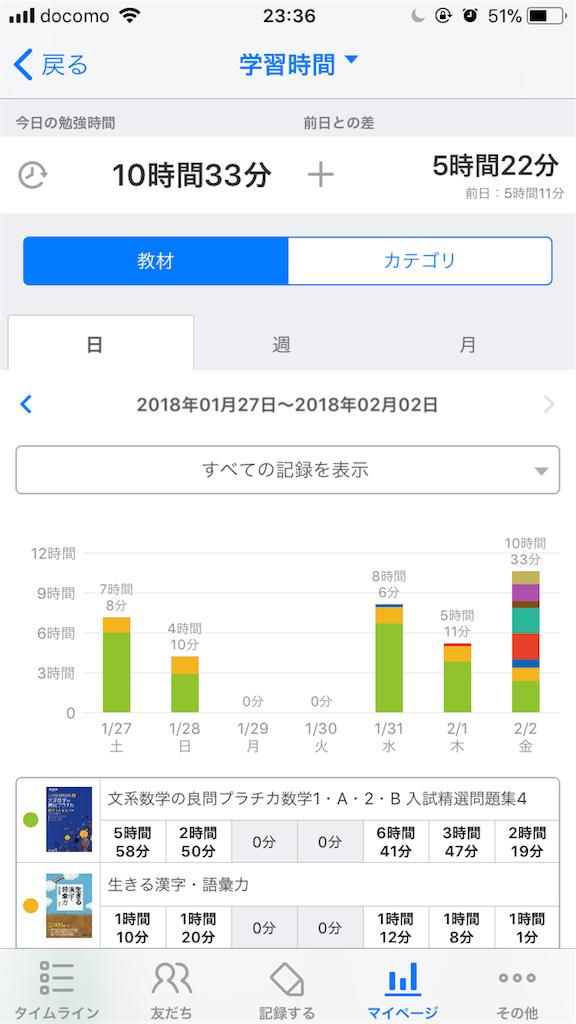 f:id:rouninkazu20666:20180202233715p:image