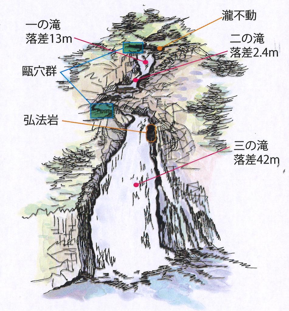 f:id:route108uemura:20190108030224j:plain