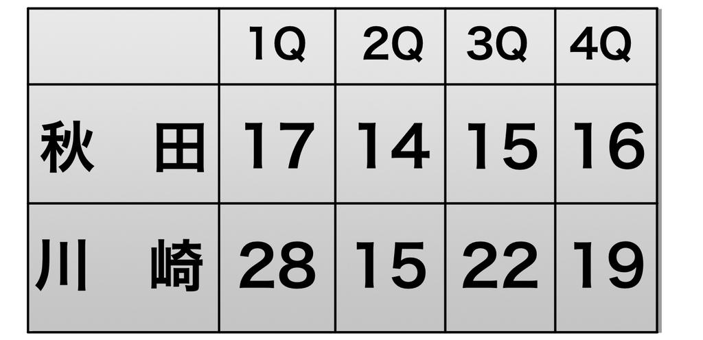 f:id:route108uemura:20190110061119j:plain