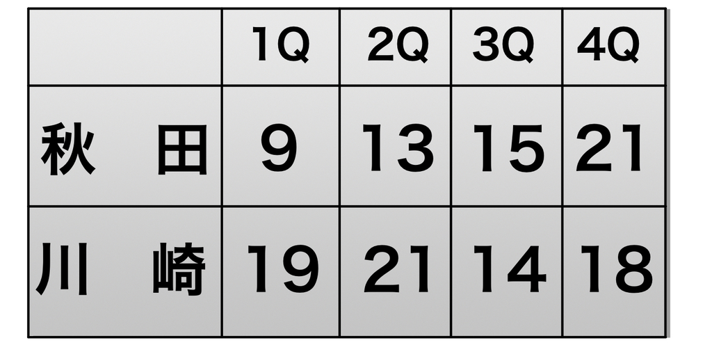 f:id:route108uemura:20190110061158j:plain