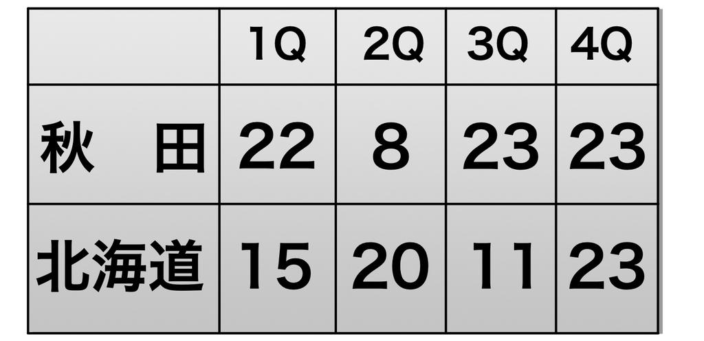 f:id:route108uemura:20190124014122j:plain
