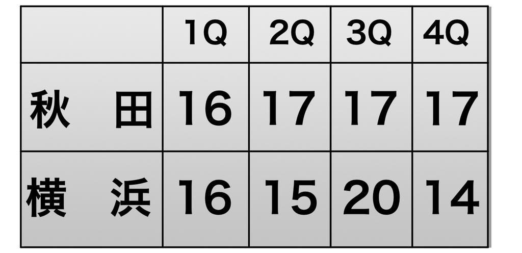 f:id:route108uemura:20190201215448j:plain