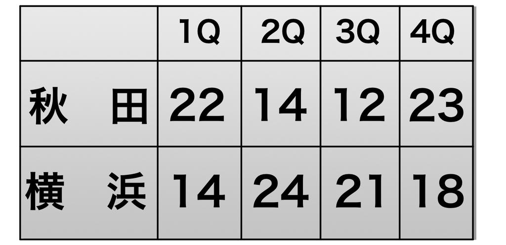 f:id:route108uemura:20190201215544j:plain