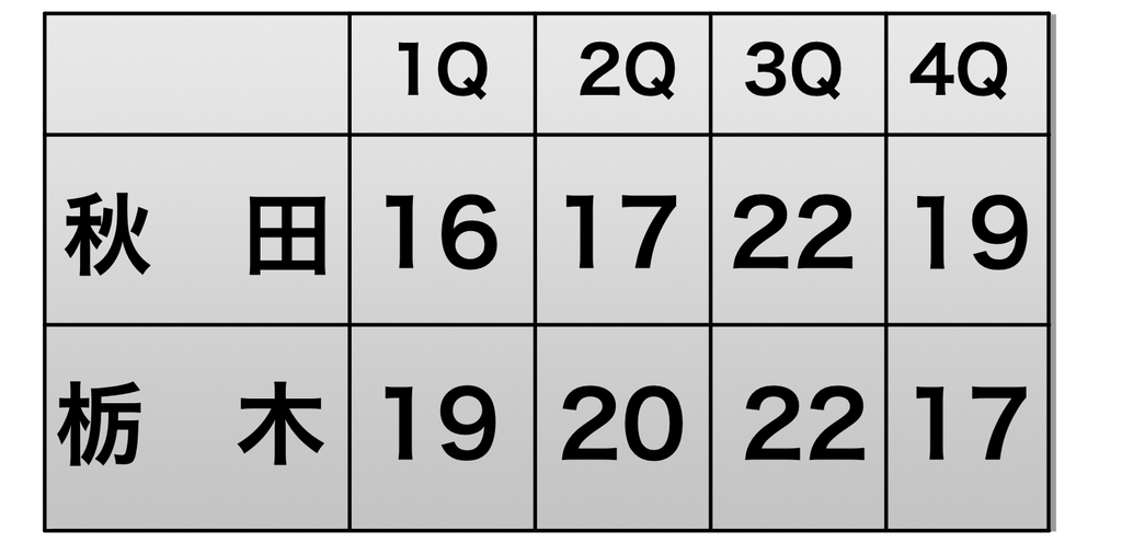 f:id:route108uemura:20190201215659j:plain