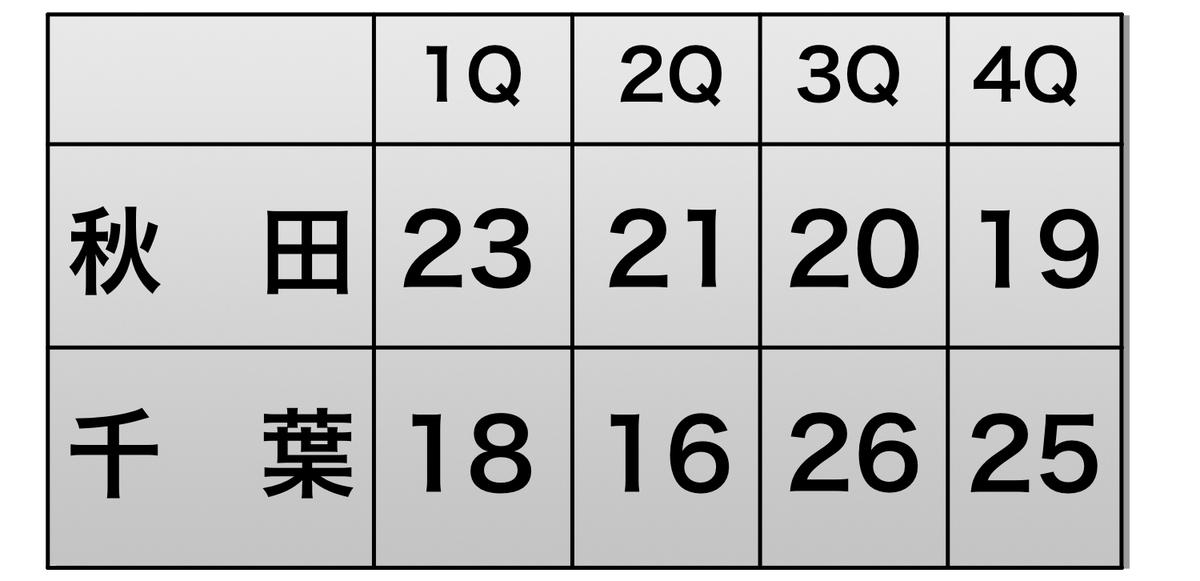 f:id:route108uemura:20190405165908j:plain
