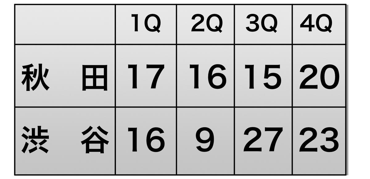 f:id:route108uemura:20190412012842j:plain
