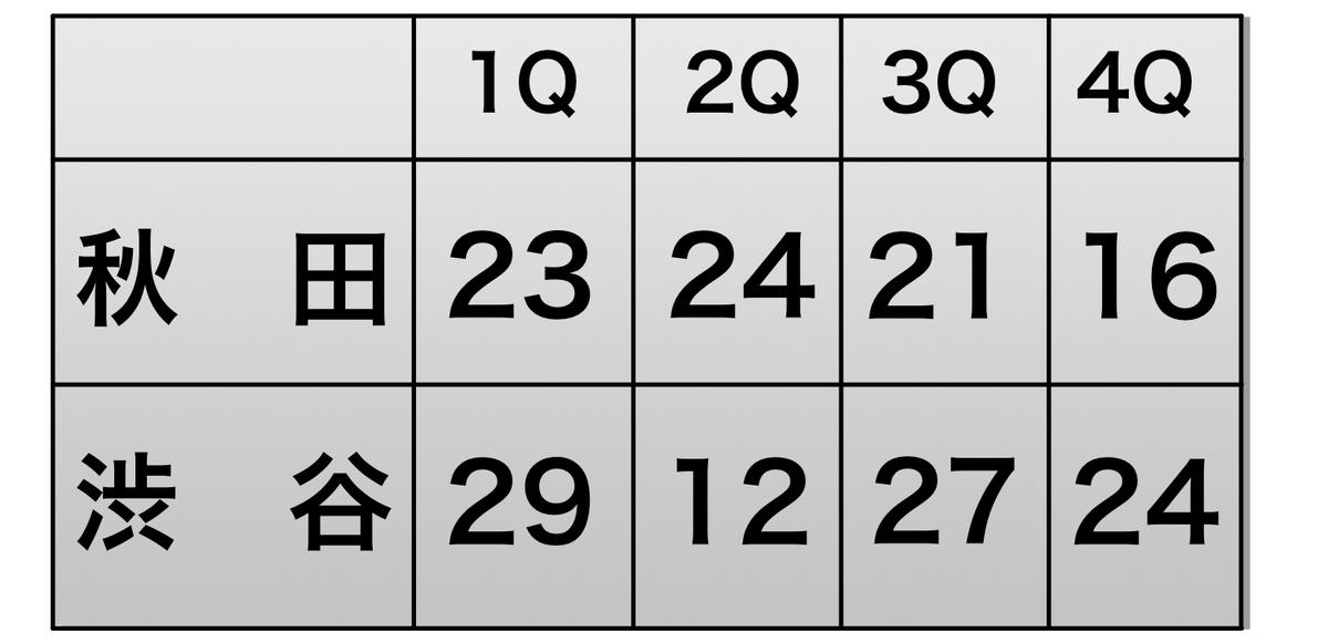 f:id:route108uemura:20190412012906j:plain