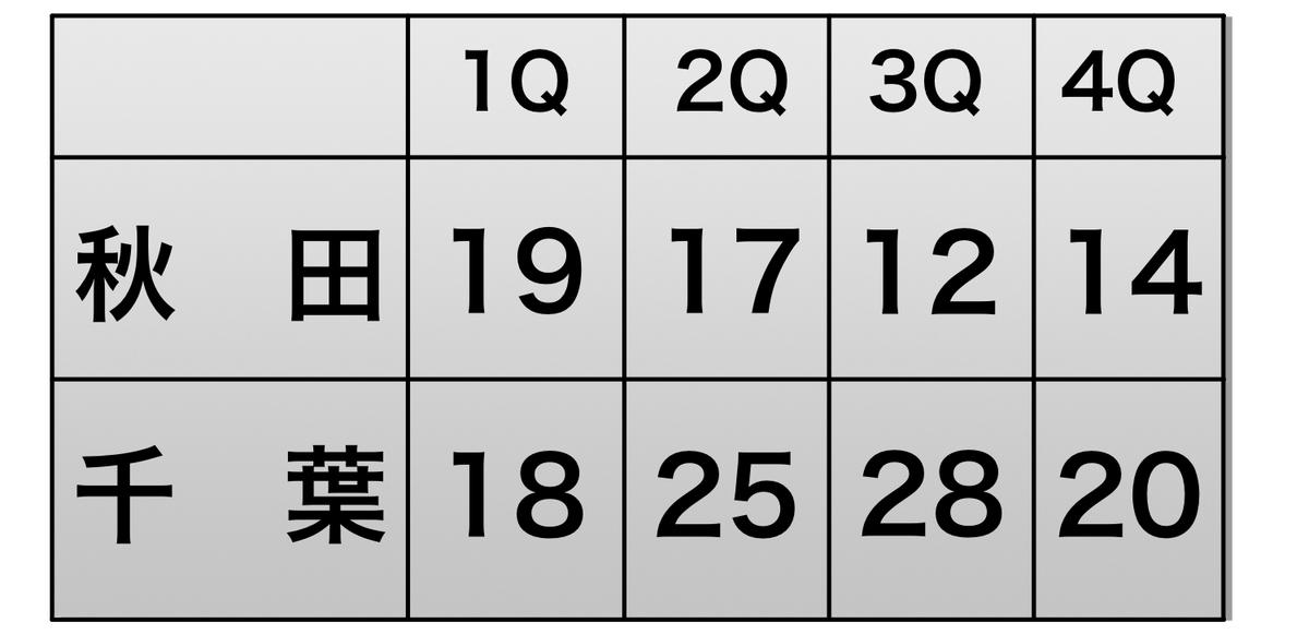 f:id:route108uemura:20190412012928j:plain