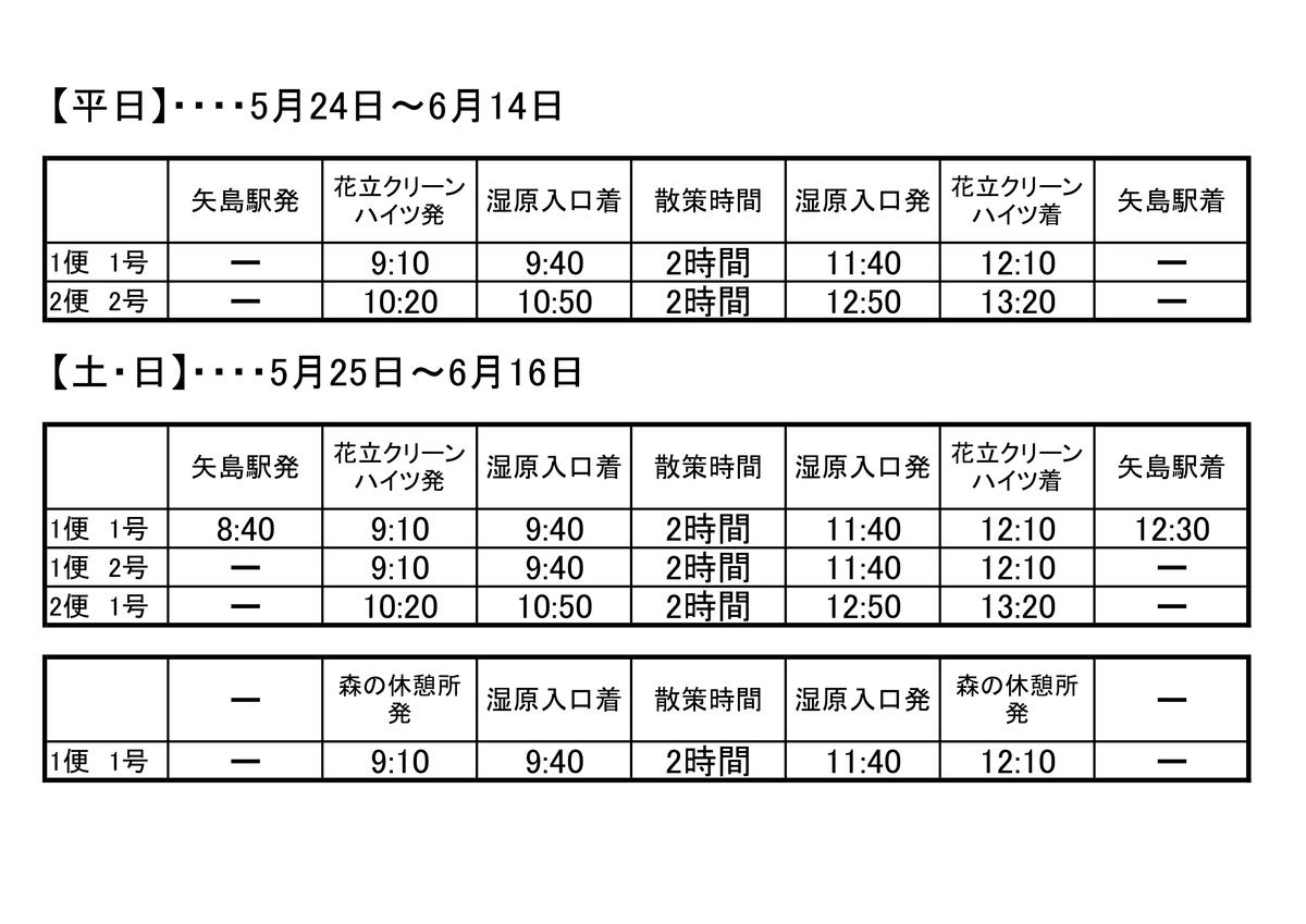 f:id:route108uemura:20190506190721j:plain