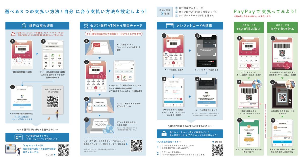 f:id:route108uemura:20191218170227j:plain