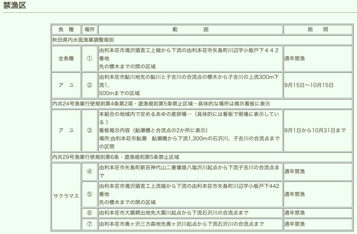 f:id:route108uemura:20200302210959p:plain