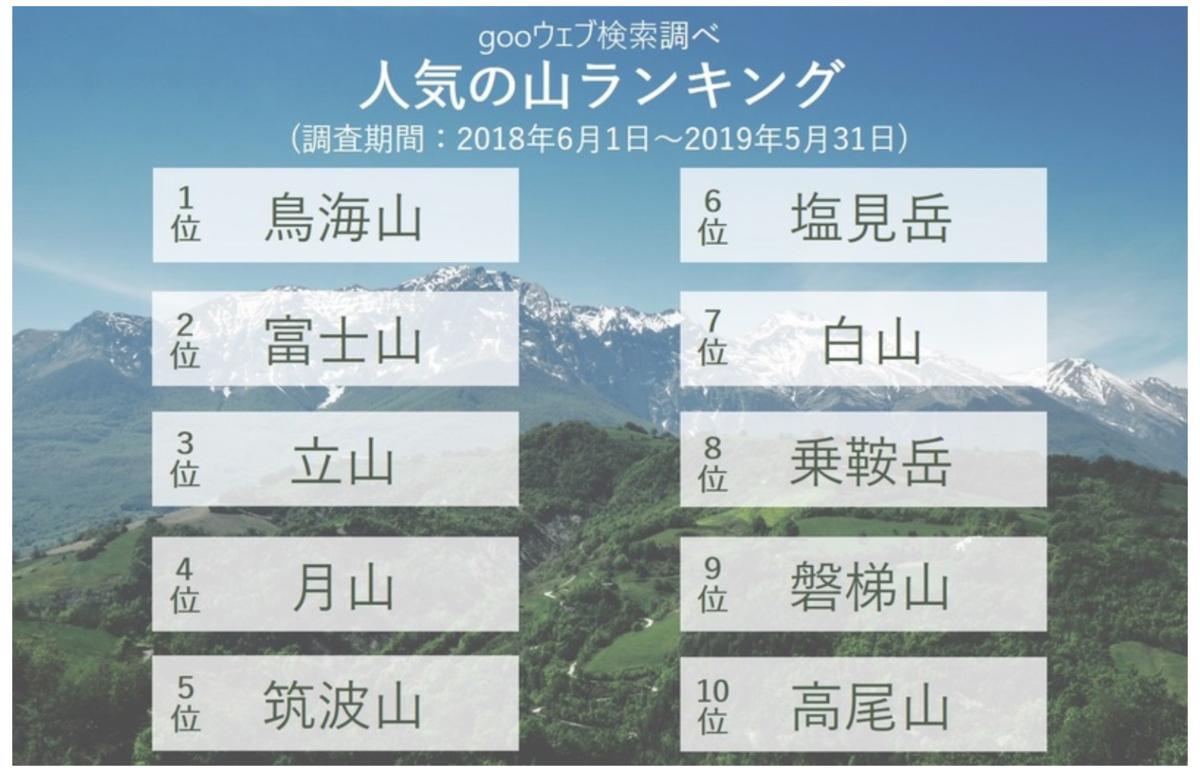 f:id:route108uemura:20200510050248p:plain