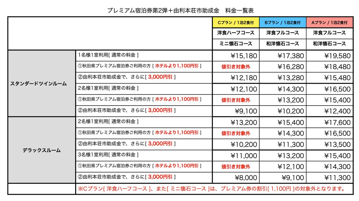 f:id:route108uemura:20200718181115j:plain